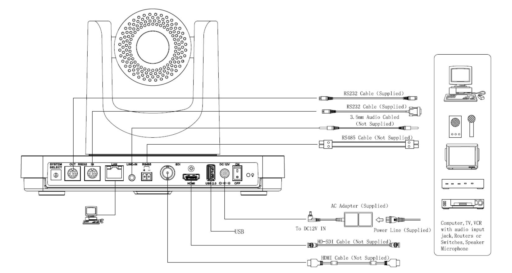 Enchanting Ptz Rs485 Wiring Ornament - Wiring Schematics and ...