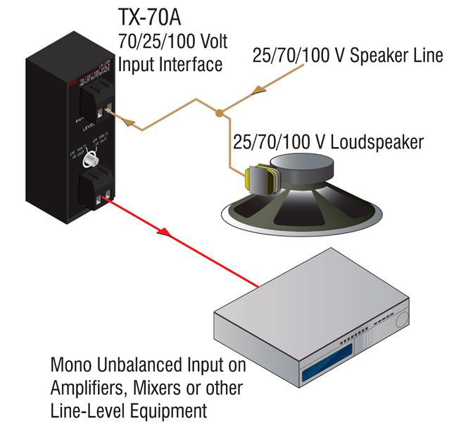 rdl tx 70a 25v 70v 100v speaker level input interface unbalanced rh markertek com