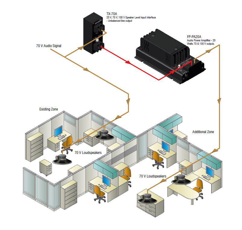 rdl tx 70a 25v 70v 100v speaker level input interface unbalanced rh markertek com Home Electrical Wiring Diagrams 3-Way Switch Wiring Diagram