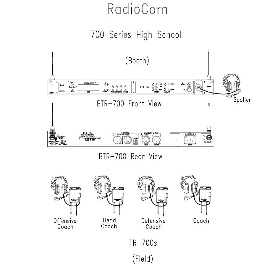 Rts Headset Wiring Diagram Diagrams Earbud Telex Tr 700 Belt Pack A4f Jack A2 Band