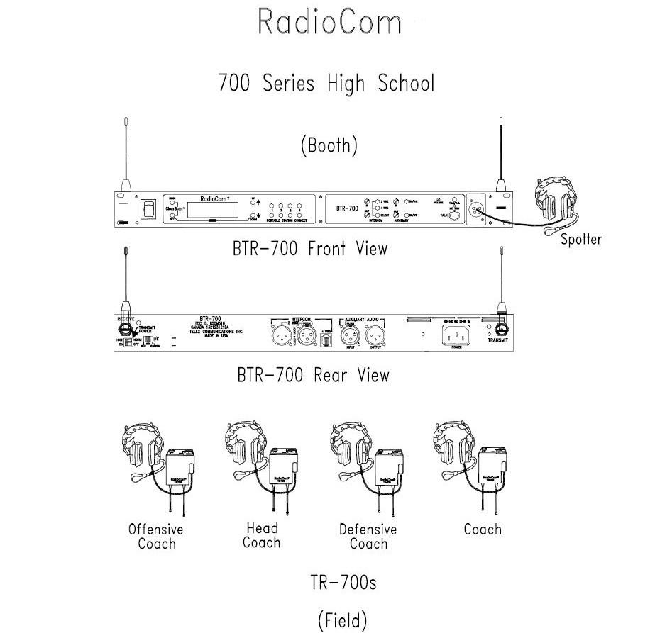 telex tr 700 belt pack rts a4f headset a2 band