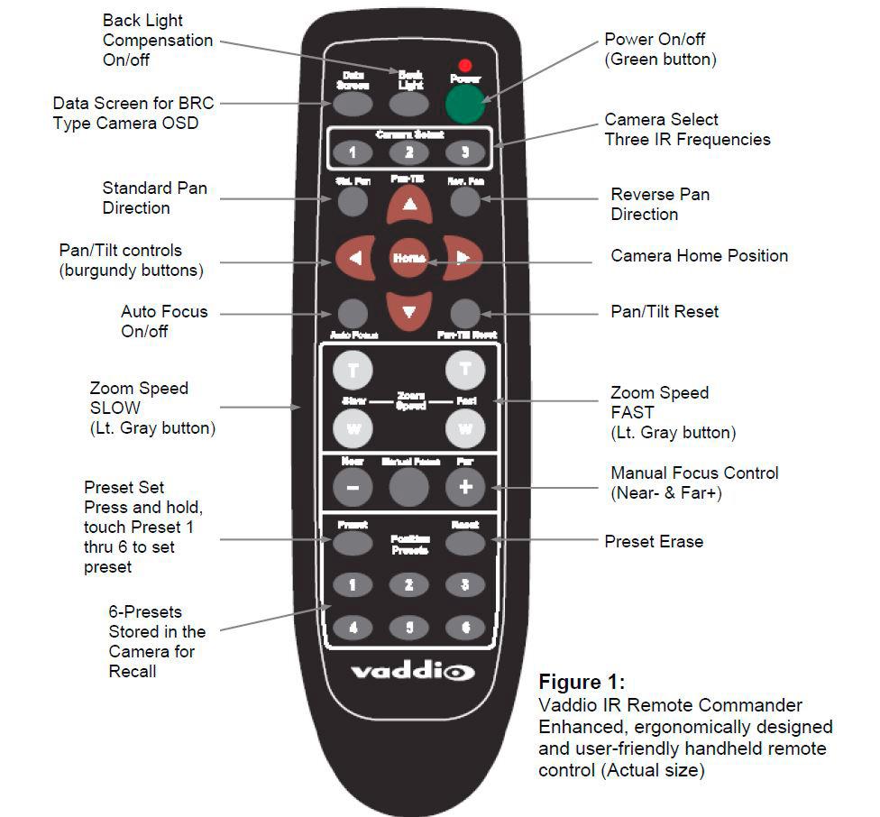 Vaddio 998 2100 000 Ir Remote Commander For Vaddio Sony