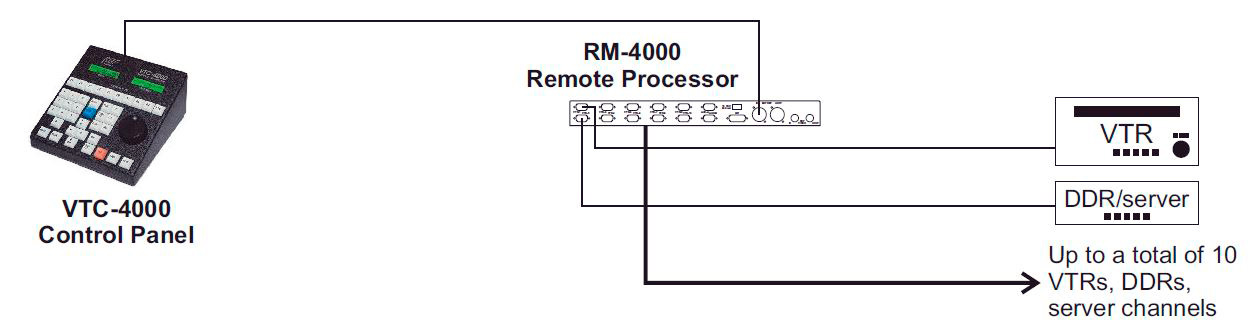 software house rm4 wiring diagram