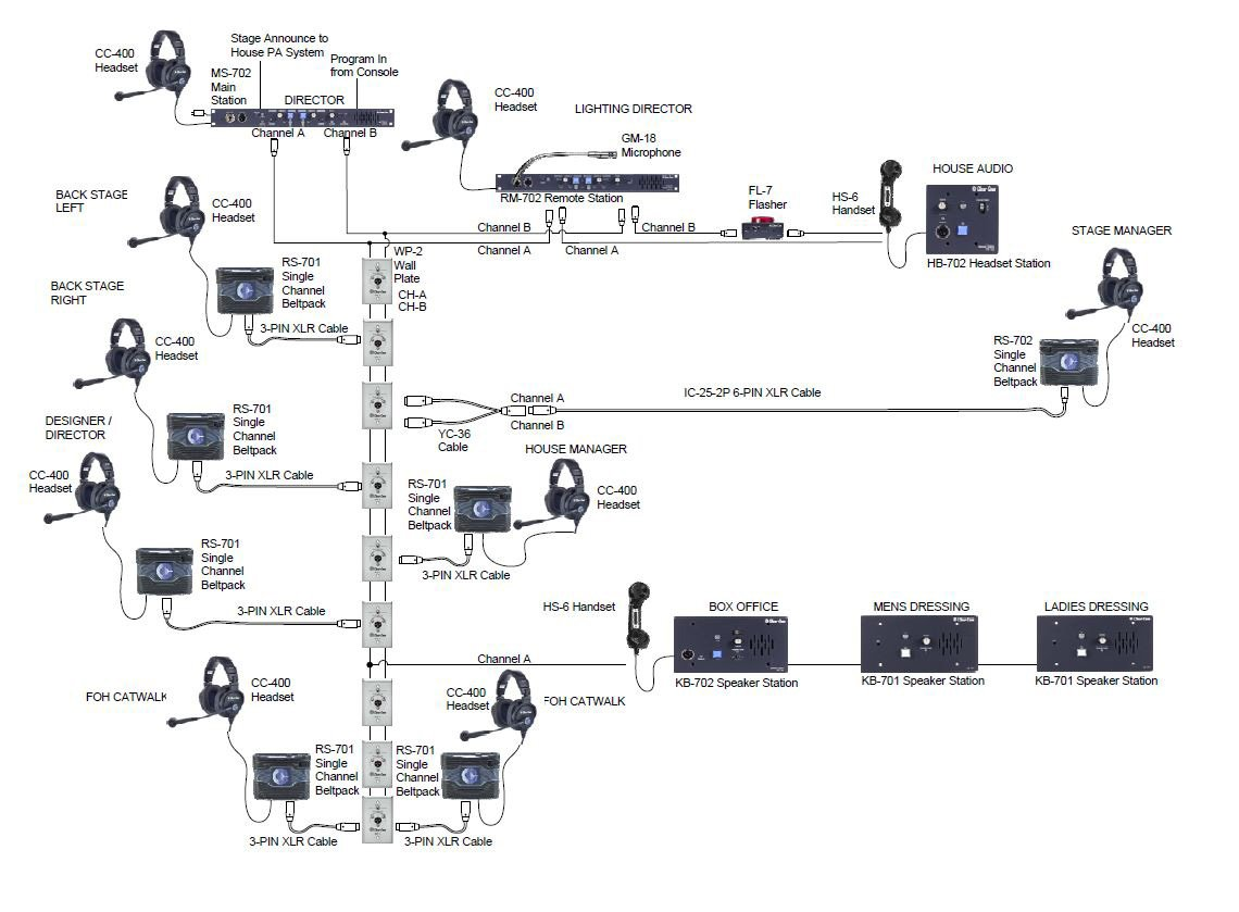Clear Com Cable Wiring Diagram - Block And Schematic Diagrams •