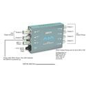 AJA GEN10 HD-SD Sync Generator10 Blackburst & Tri-level Sync Generator