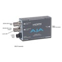 AJA HA5 HDMI to SDI/HD-SDI Video and Audio Converter