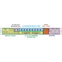 BroaMan MUX-22-RTS 4-Channel RTS Intercom plus 4 3G-SDI Video IO Fiber Mux