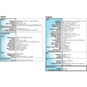 Blonder Tongue HDE-4S-PRO 4xHD-SDI / 4xQAM / 4xIP / 4xASI
