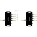 Connectronics 12G-SDI to Dual-link 6G-SDI or Quad-link 3G-SDI Converter