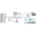 Datavideo SE-1200MU 6-Input 1080i HD Rackmount Video Switcher with HD-SDI and HDMI Inputs
