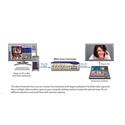 Ensemble Designs BrightEye Mitto 4 Pro Scan Converter