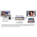 Ensemble Designs BrightEye Mitto 3G Fiber BEM-1F 3G / Fiber / HD / SD Scan Converter