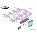 Gefen EXT-HDMI1.3-841 8x1 HDMI 1.3 Switcher
