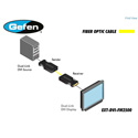 Gefen EXT-DVI-FM2500 Dual Link DVI Over Multimode Fiber Dongle Module
