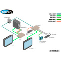 Gefen EXT-DVIKVM-LAN-LRX DVI KVM over IP w/ Local DVI Output - Receiver Unit Package