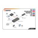 Gefen EXT-UHD600A-44 4K Ultra HD 600 MHz 4x4 Matrix for HDMI