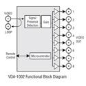 Grass Valley VDA-1002-DRP Rear Connector