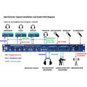 Henry Engineering SPORTSCASTER 1RU Broadcast Audio Control System