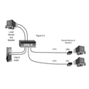 Hall Research UVA-2 1x2 VGA with Audio Over CAT5 Sender