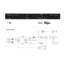 JK Audio INTCHGLTD Interchange LTD Intercom Phone Bridge & Digital Hybrid