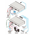 Kramer 692 4K60 4:2:0 HDMI MM/SM Fiber Optic Receiver with USB Ethernet RS-232 IR & Stereo