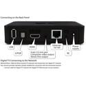 Infomir MAG254 IPTV-OTT Set-Top Box
