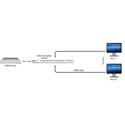 Muxlab 500422 2K/4K/UHD HDMI 1x8 Splitter