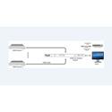 Muxlab 500430 HDMI UHD-4K 4x1 Switcher with Audio Extraction
