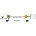 MuxLab 500700 HD-SDI Over CAT5 / CAT6 Extender Kit