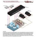 RDL RCX-5C RCX Room Combining System Controller