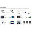 Fiberplex SFP-BHDVXC-0000-L 3G/HD-SDI Video SFP/ HD-BNC/ Tx/Rx Long Reach