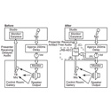 Sonifex RB-AEC Acoustic Echo Canceler