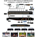 Thor Fiber H-16QAM-IP-RF 16 RF Tuners to IPTV Gateway and QAM Output Modulator/Encoder