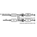 Thor Fiber H-1SDI-DVBS2 1-Channel HD-SDI to DVB-S2 Satellite Encoder Modulator