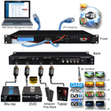 Thor Fiber H-2HDMI-QAM-IPLL 2-Channel HDMI to QAM Encoder Modulator with Low Latency & IPTV Streamer