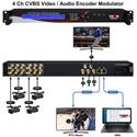 Thor H-4AV-SDE 4 Ch CVBS Composite Encoder & IPTV Server