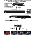Thor H-HDCOAX-1 1 Channel HDMI to QAM Modulator with 1CVBS for CC and Ultra Low Latency