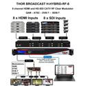 Thor H-HYBRID-RF-8 - 8 Channel HDMI and SDI Clear CATV RF Modulator QAM/ATSC/DVB-T/ ISDB-T