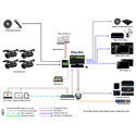 Newtek 3Play Mini Live Video Production Suite