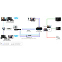 NewTek TSVS-100 Talkshow Video Calling System