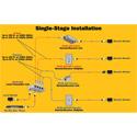 Tripp Lite B126-004 4-Port HDMI over Cat5/Cat6 Extender/Splitter Transmitter for Video & Audio - Up to 200 Feet