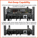Tripp Lite SU6000RT4UTF 6000VA 5400W UPS Smart Online Rackmount 6kVA PDU 208/240/120V 6U