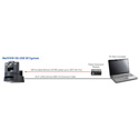 Vaddio 999-6994-000 WallVIEW HD-USB SR