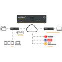 Videon VersaStreamer 4K - HDMI and SDI 4K H.264 Encoder with 3G-SDI and HDMI In