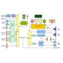 Wohler AMP1-2SDA 2 Channel 3G/HD/SD-SDI AES Analog Audio Monitor 1RU