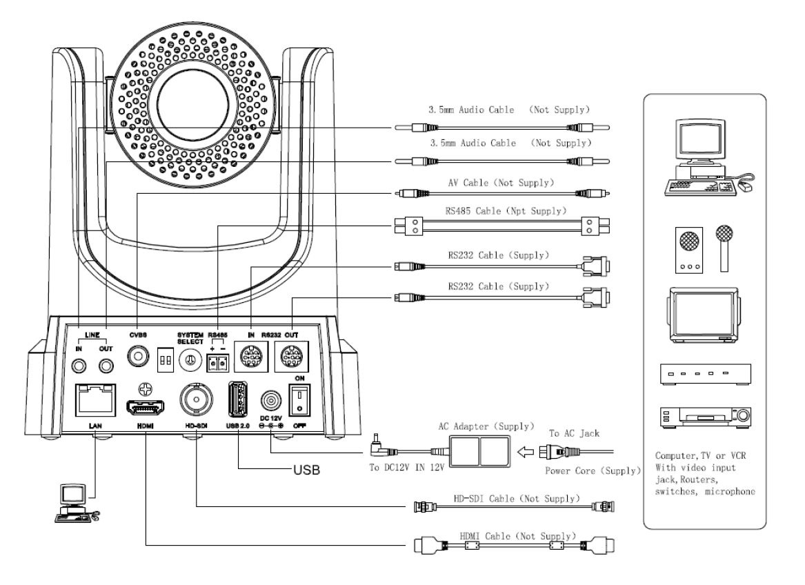 mini cam security wiring diagram