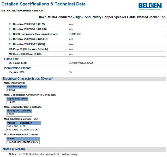 Belden 8477 12 AWG 2-Conductor Audio & Instrumentation Cable 500 Foot