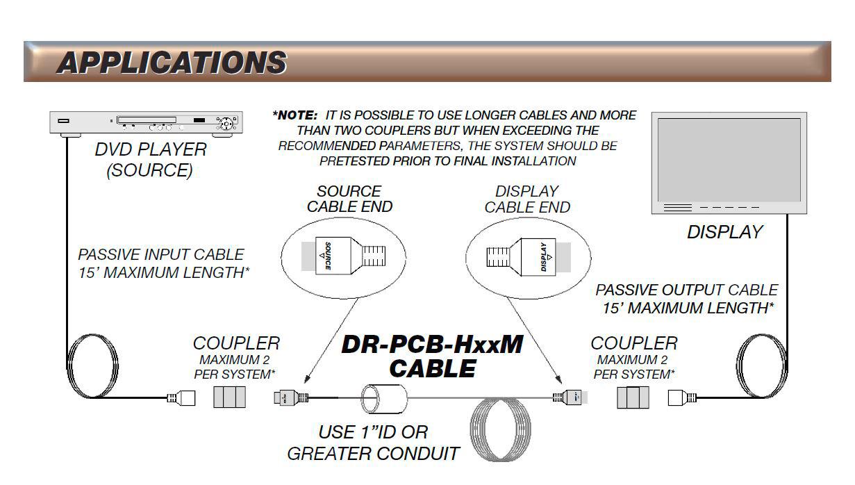 hdmi wire diagram greenlee datashark hdmi wire diagram
