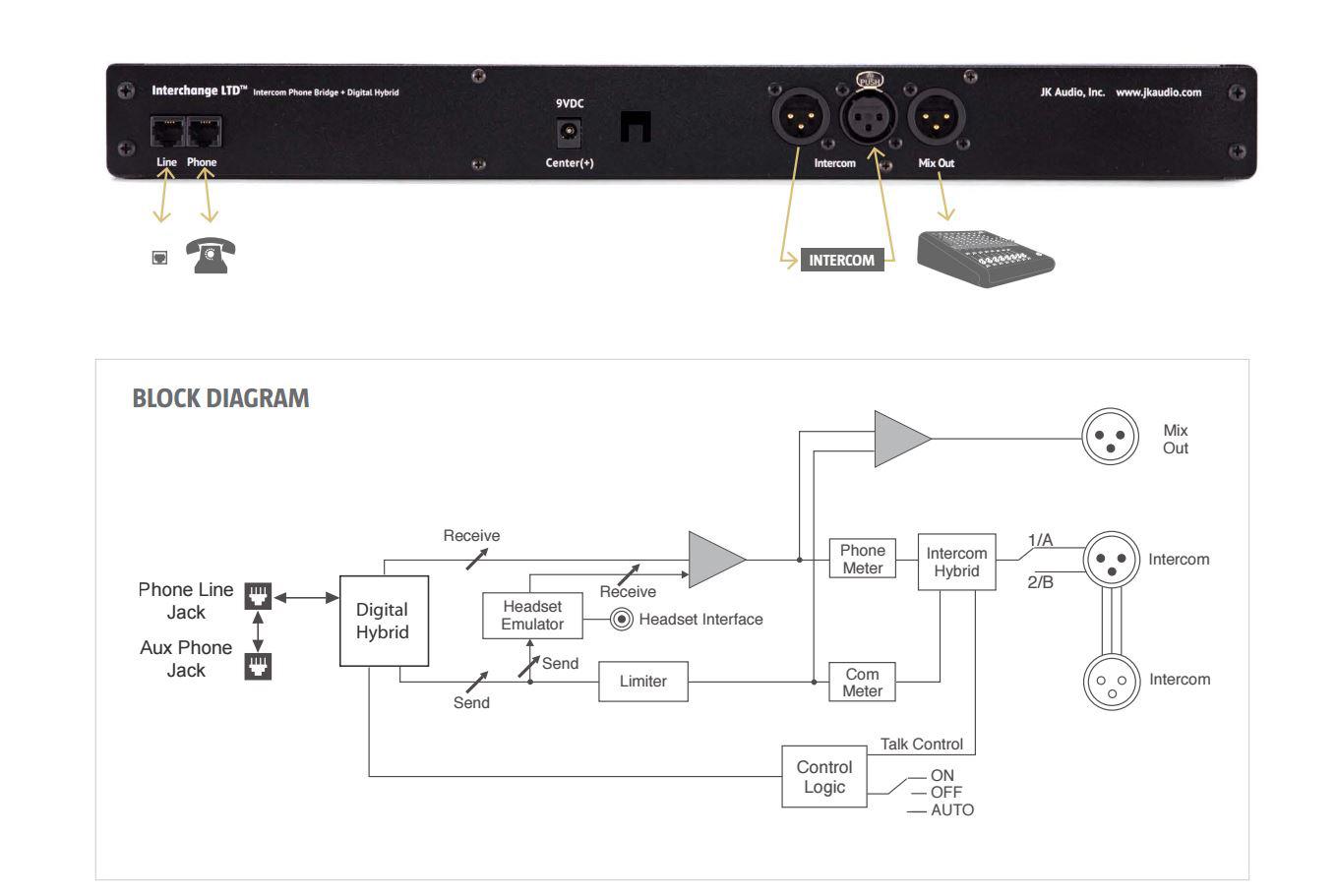 JK INTCHG LTD jk audio intchgltd interchange ltd intercom phone bridge & digital