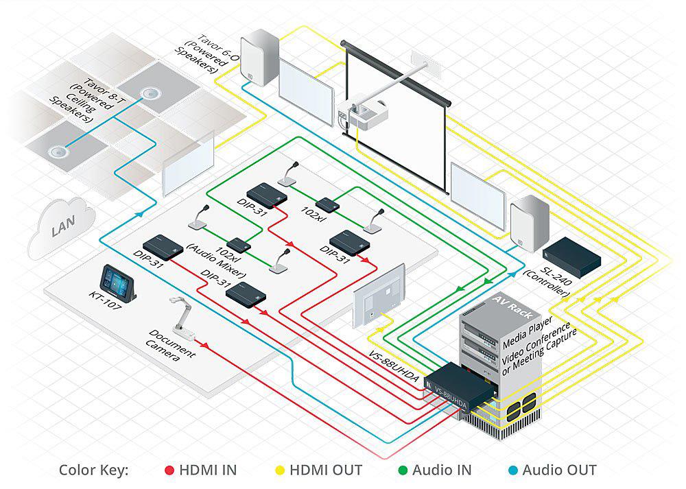 Kramer Vga Wiring Diagram Trusted Wiring Diagram